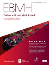Evidence Based Mental Health: 21 (3)